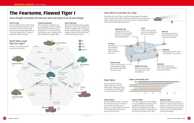 Weapons-manual-sept-2008-tiger-tbnl