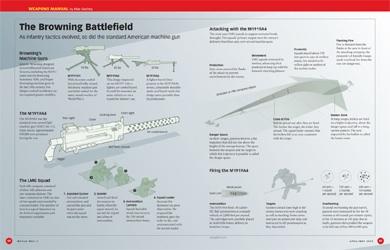 Browning-machinegun-thumbnail