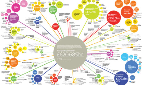 UK-public-spending-graphi-001