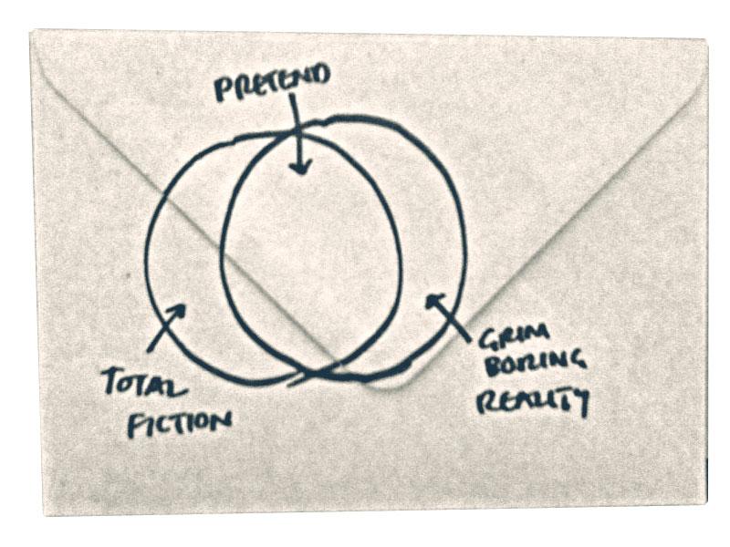 Pretending_venn_diagram