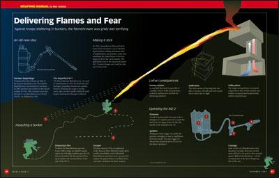 Infographicoct071